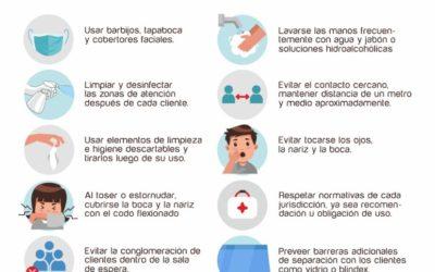 Protocolo para el Ejercicio Profesional de la Abogacía Entrerriana